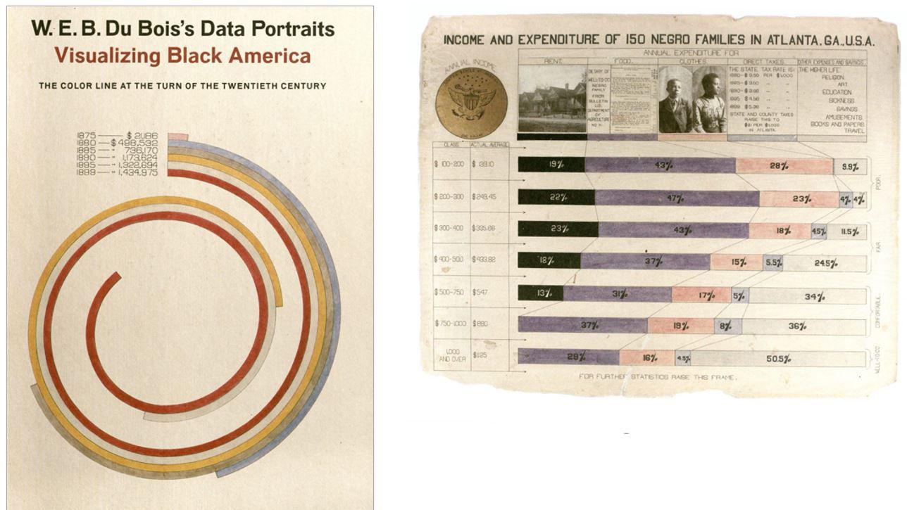 Cover of W.E.B. Du Bois book on data visualization